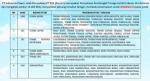Lowongan Kerja BUMN D3 S1 – PT Indonesia Power (PLN Group)
